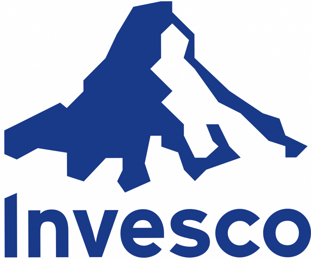 Invesco KBW Bank ETF, Finance, Business, Corporation, Best ETFs